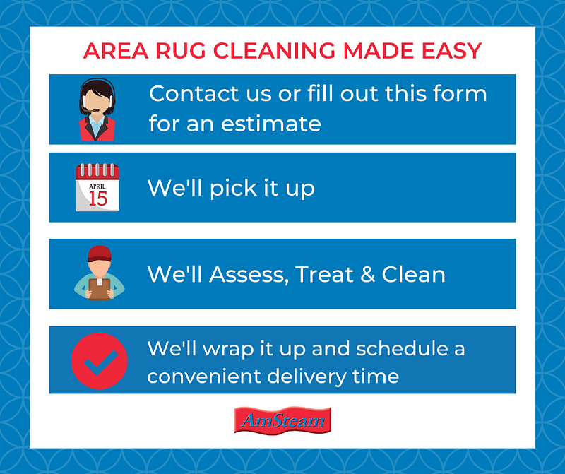 Area Rug Cleaning Process Infographic, We'll pick up from you Edmonton area address, Assess, clean and treat. When you area rug is done, we'll contact you to set up a delivery time!