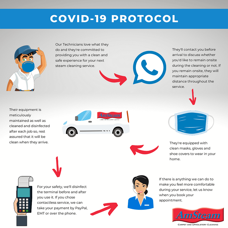 An infographic about how AmSteam is cleaning carpet during a pandemic in Edmonton. We're committed to providing you with a safe experience. We'll contact you prior to arrival to discuss whether you wish to remain onsite. If you choose to remain onsite, our technician will maintain appropriate distance throughout the service. We're equipped with masks, gloves and shoe covers to wear in your home. Our equipment is disinfected before and after each job. For payment, you can either call your credit card number into our office or use a disinfected terminal. If there is anything we can do to make you more comfortable, please let us know!